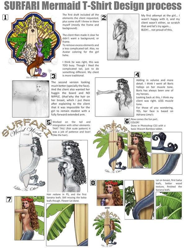 Digital illustration (2)